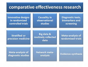comparative-effectiveness-research-6
